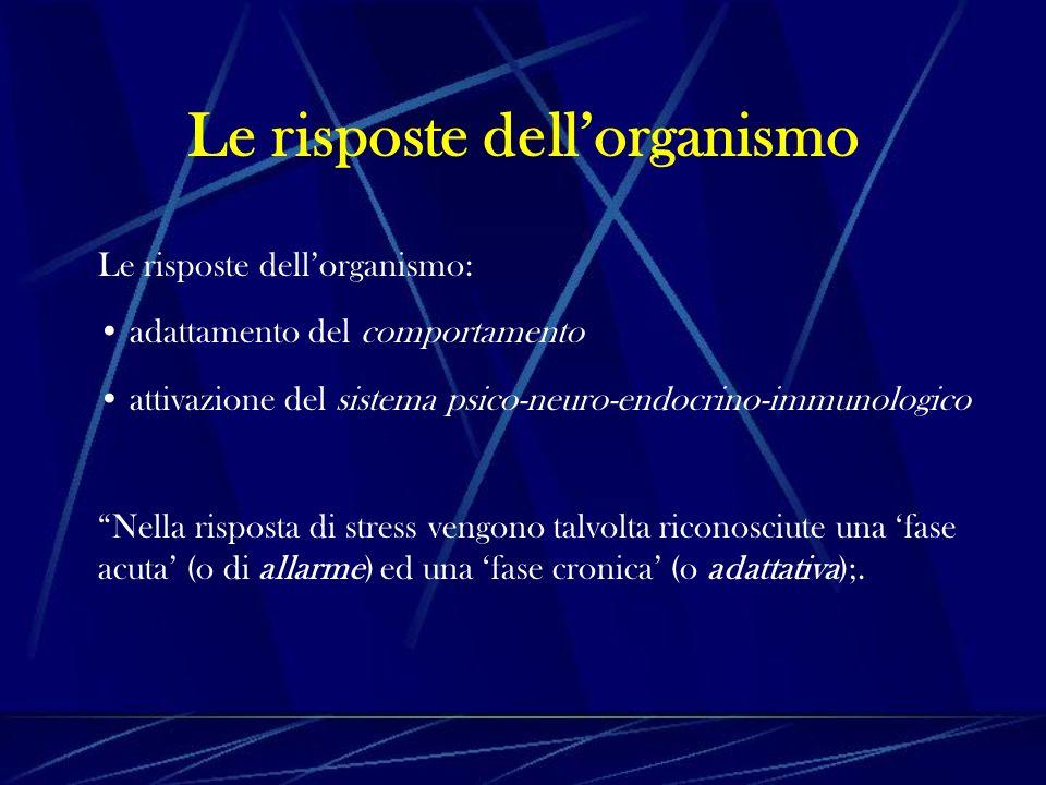 Sistema Psico-Neuro-Endocrino- Immunologico