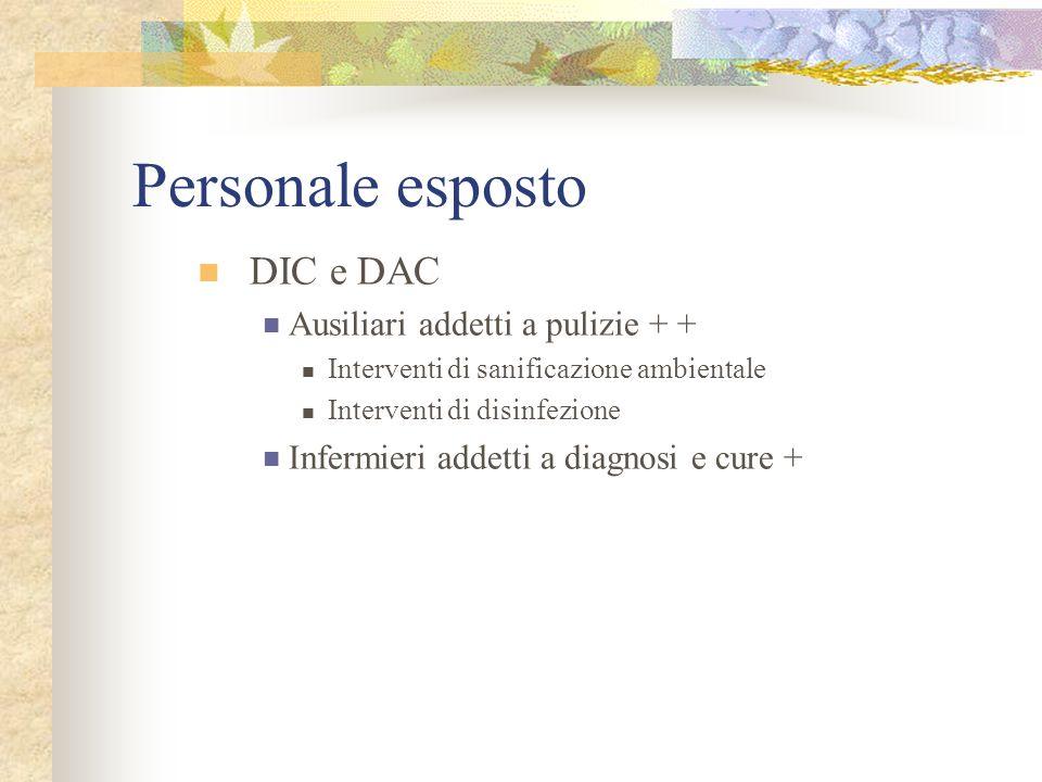 Personale esposto DIC e DAC Ausiliari addetti a pulizie + + Interventi di sanificazione ambientale Interventi di disinfezione Infermieri addetti a diagnosi e cure +