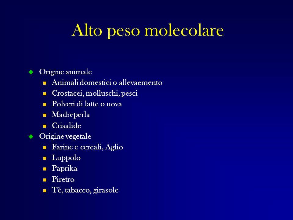 Alto peso molecolare Origine animale Animali domestici o allevaemento Crostacei, molluschi, pesci Polveri di latte o uova Madreperla Crisalide Origine