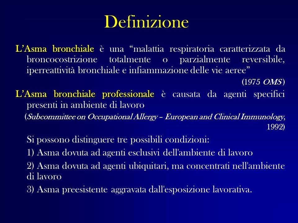 Definizione Malattia respiratoria caratterizzata da: Ostruzione bronchiale Ipereattività bronchiale aspecifica Disordine infiammatorio cronico delle vie aeree con estrema sensibilità a stimoli diversi Patologia multifattoriale a genesi ambientale e genetica