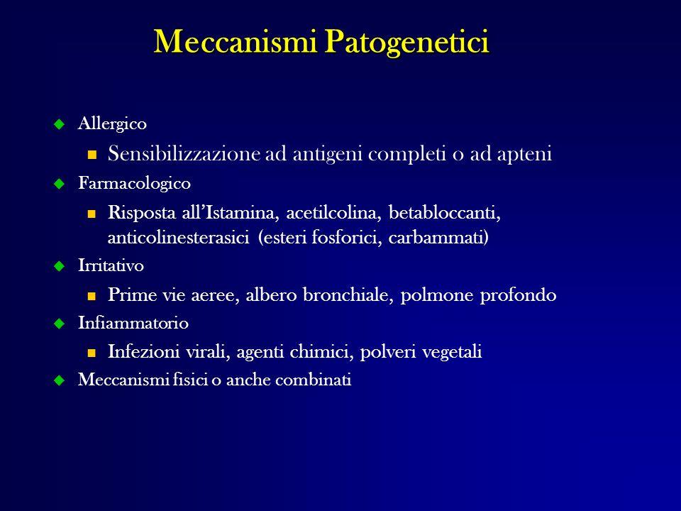 Meccanismi Patogenetici Allergico Sensibilizzazione ad antigeni completi o ad apteni Farmacologico Risposta allIstamina, acetilcolina, betabloccanti,