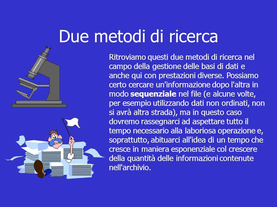 Ritroviamo questi due metodi di ricerca nel campo della gestione delle basi di dati e anche qui con prestazioni diverse.