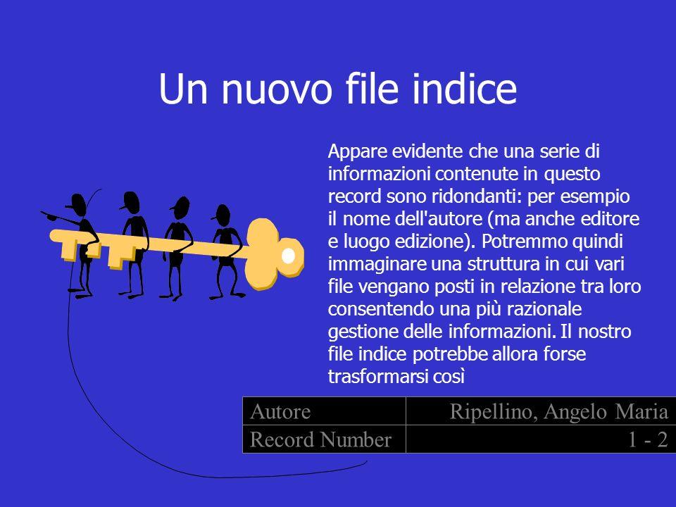 Un nuovo file indice Appare evidente che una serie di informazioni contenute in questo record sono ridondanti: per esempio il nome dell autore (ma anche editore e luogo edizione).