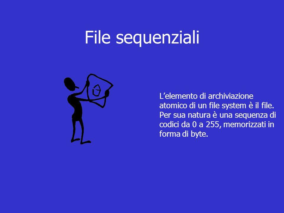 File sequenziali Lelemento di archiviazione atomico di un file system è il file.