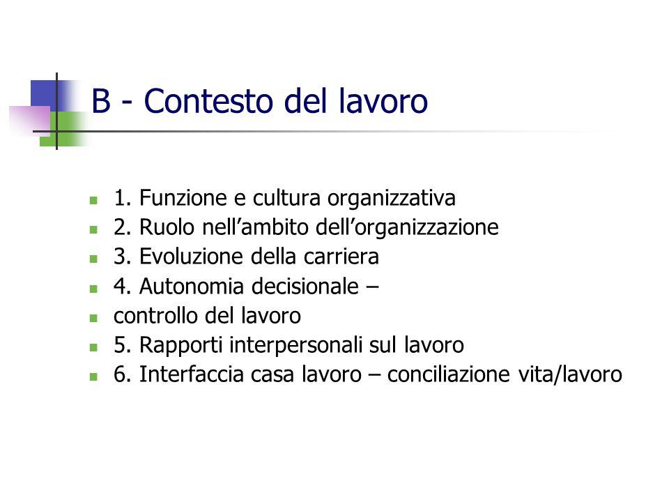 B - Contesto del lavoro 1. Funzione e cultura organizzativa 2. Ruolo nellambito dellorganizzazione 3. Evoluzione della carriera 4. Autonomia decisiona