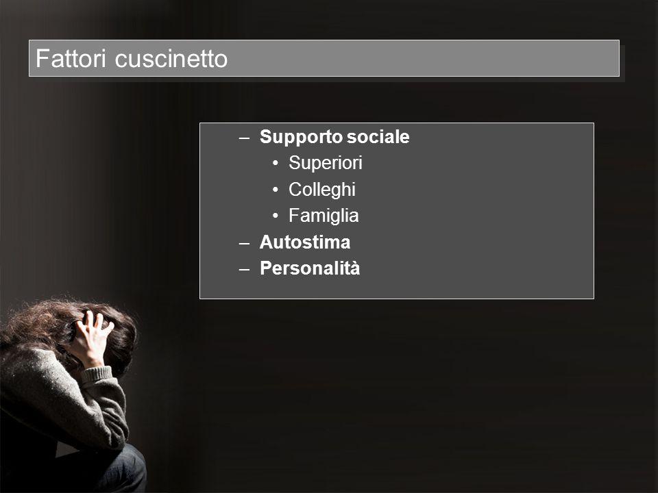 Fattori cuscinetto –Supporto sociale Superiori Colleghi Famiglia –Autostima –Personalità