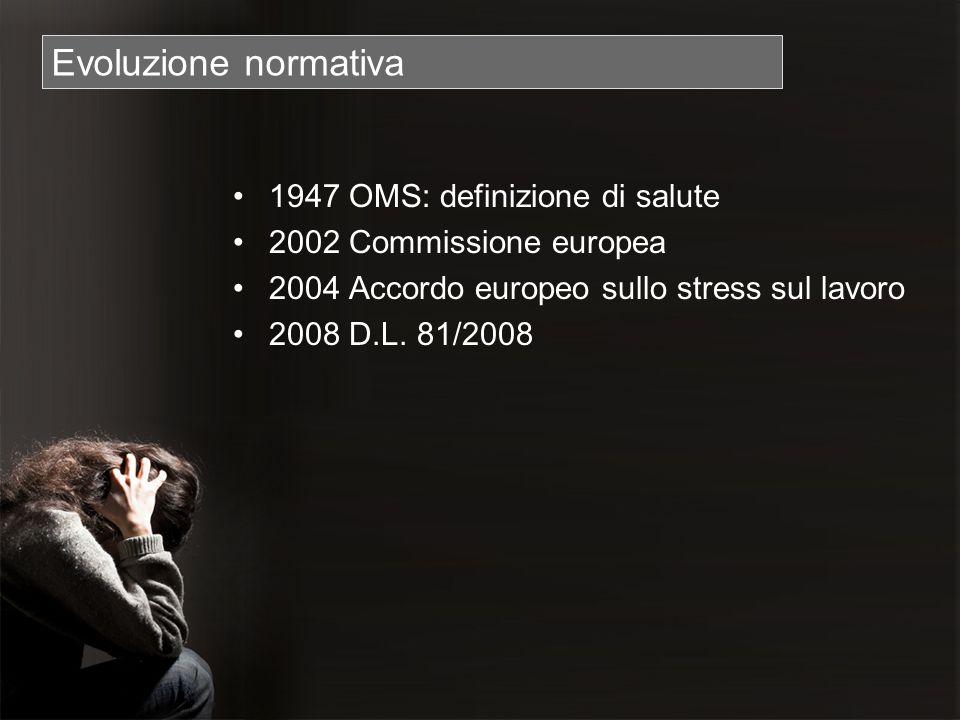 Evoluzione normativa 1947 OMS: definizione di salute 2002 Commissione europea 2004 Accordo europeo sullo stress sul lavoro 2008 D.L. 81/2008