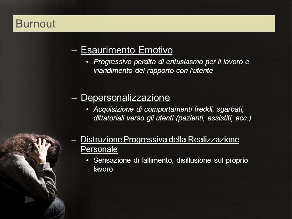 –Esaurimento Emotivo Progressivo perdita di entusiasmo per il lavoro e inaridimento del rapporto con lutente –Depersonalizzazione Acquisizione di comp
