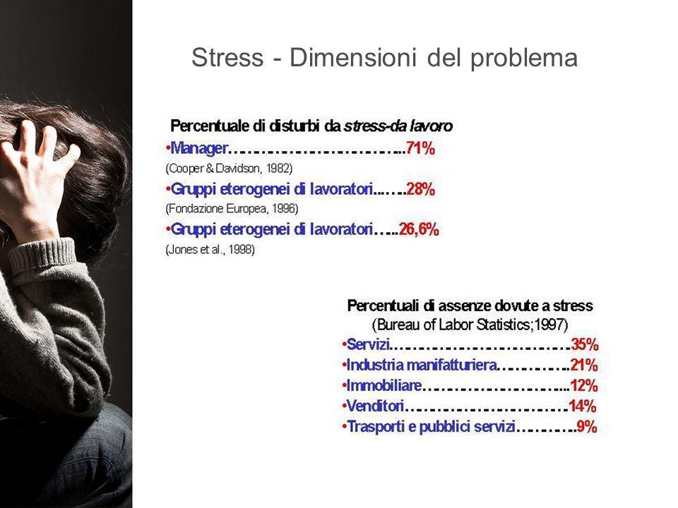 Stress - Dimensioni del problema