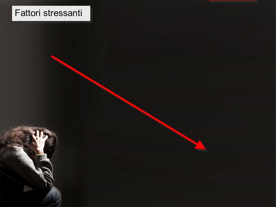 Stress Coping Fattori stressanti