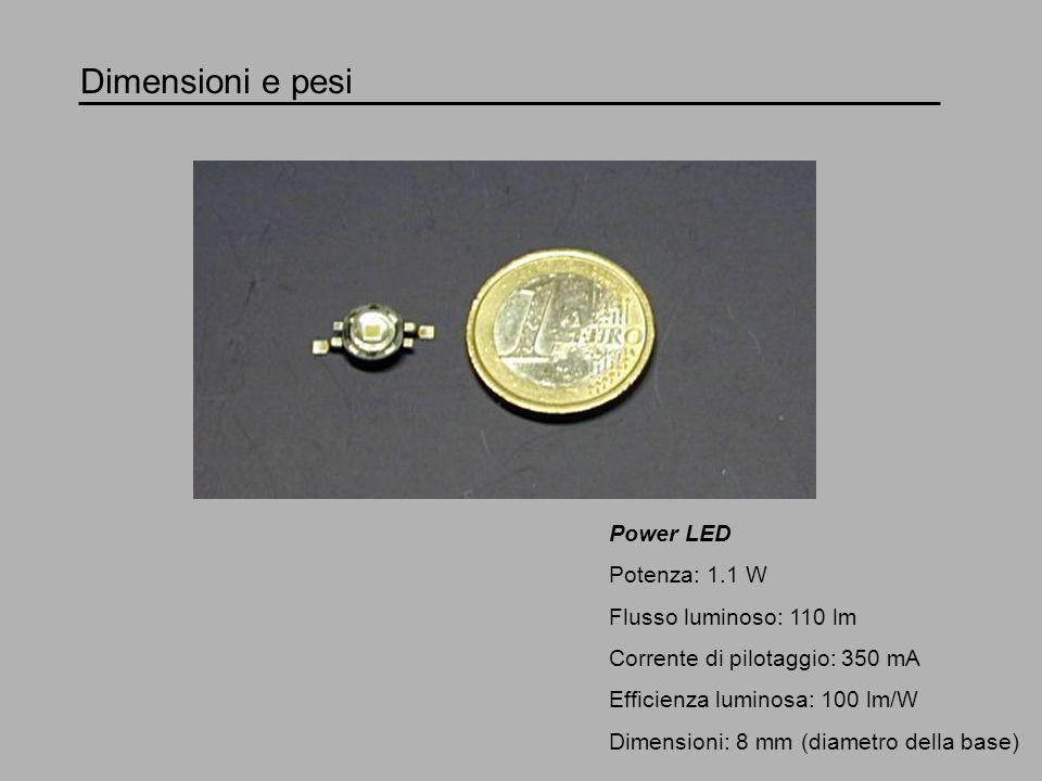 Dimensioni e pesi Power LED Potenza: 1.1 W Flusso luminoso: 110 lm Corrente di pilotaggio: 350 mA Efficienza luminosa: 100 lm/W Dimensioni: 8 mm (diam