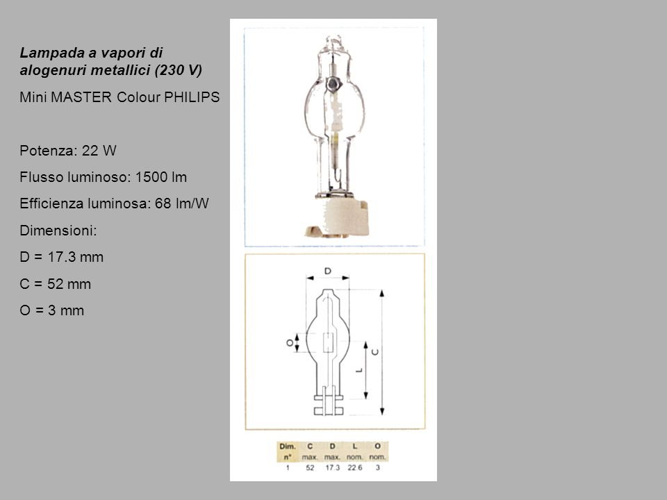 Lampada a vapori di alogenuri metallici (230 V) Mini MASTER Colour PHILIPS Potenza: 22 W Flusso luminoso: 1500 lm Efficienza luminosa: 68 lm/W Dimensi