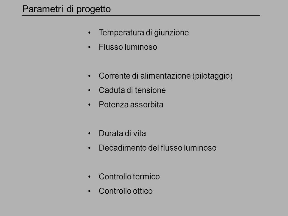 Parametri di progetto Temperatura di giunzione Flusso luminoso Corrente di alimentazione (pilotaggio) Caduta di tensione Potenza assorbita Durata di v