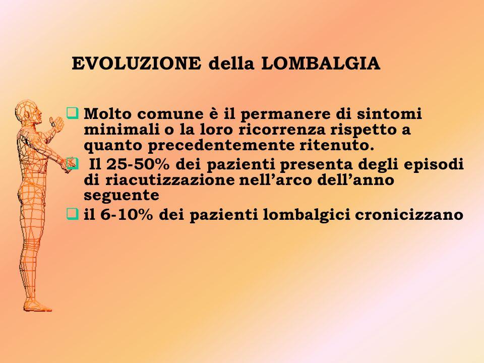 EVOLUZIONE della LOMBALGIA Molto comune è il permanere di sintomi minimali o la loro ricorrenza rispetto a quanto precedentemente ritenuto.