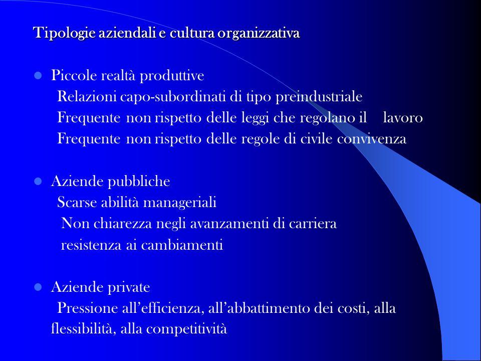 Tipologie aziendali e cultura organizzativa Piccole realtà produttive Relazioni capo-subordinati di tipo preindustriale Frequente non rispetto delle l