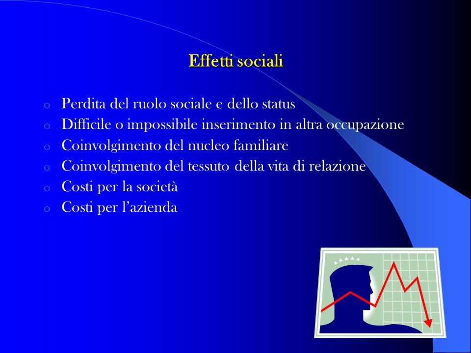 Effetti sociali o Perdita del ruolo sociale e dello status o Difficile o impossibile inserimento in altra occupazione o Coinvolgimento del nucleo fami
