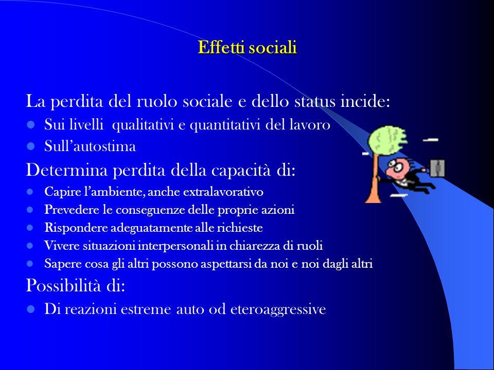 La perdita del ruolo sociale e dello status incide: Sui livelli qualitativi e quantitativi del lavoro Sullautostima Determina perdita della capacità d