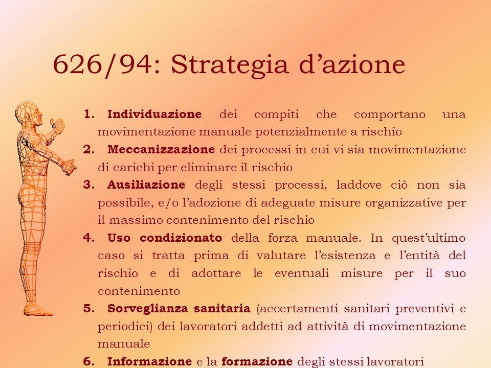 626/94: Strategia dazione 1.Individuazione dei compiti che comportano una movimentazione manuale potenzialmente a rischio 2.Meccanizzazione dei proces