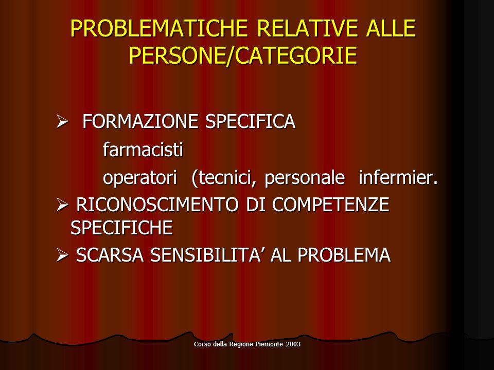 Corso della Regione Piemonte 2003 PROBLEMATICHE RELATIVE ALLE PERSONE/CATEGORIE FORMAZIONE SPECIFICA FORMAZIONE SPECIFICA farmacisti farmacisti operatori (tecnici, personale infermier.