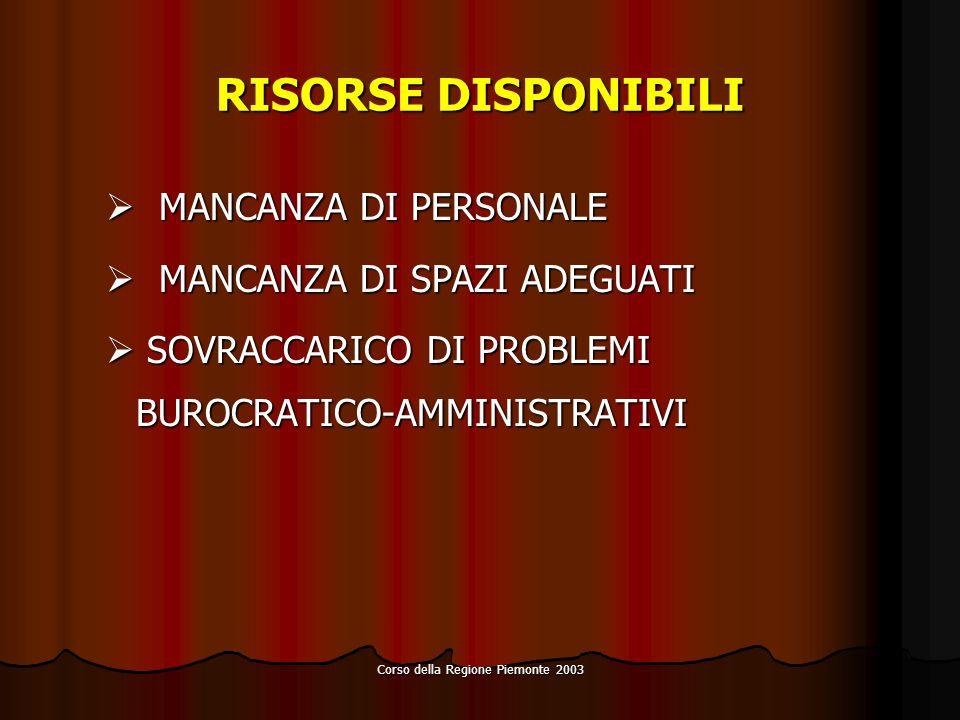 Corso della Regione Piemonte 2003 RISORSE DISPONIBILI MANCANZA DI PERSONALE MANCANZA DI PERSONALE MANCANZA DI SPAZI ADEGUATI MANCANZA DI SPAZI ADEGUATI SOVRACCARICO DI PROBLEMI BUROCRATICO-AMMINISTRATIVI SOVRACCARICO DI PROBLEMI BUROCRATICO-AMMINISTRATIVI