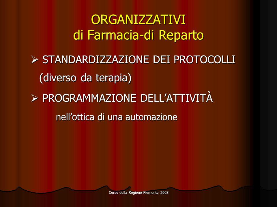 Corso della Regione Piemonte 2003 ORGANIZZATIVI di Farmacia-di Reparto STANDARDIZZAZIONE DEI PROTOCOLLI (diverso da terapia) STANDARDIZZAZIONE DEI PROTOCOLLI (diverso da terapia) PROGRAMMAZIONE DELLATTIVITÀ PROGRAMMAZIONE DELLATTIVITÀ nellottica di una automazione nellottica di una automazione