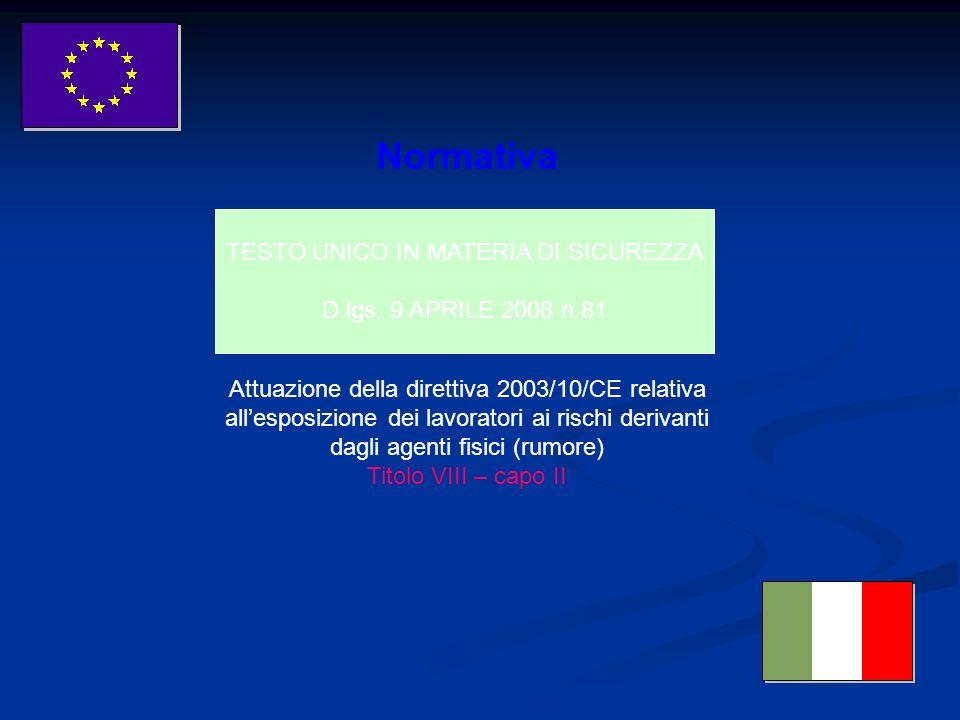 Normativa TESTO UNICO IN MATERIA DI SICUREZZA D.lgs. 9 APRILE 2008 n.81 Attuazione della direttiva 2003/10/CE relativa allesposizione dei lavoratori a