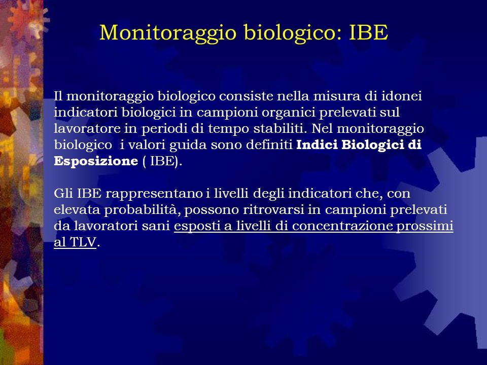 Il monitoraggio biologico consiste nella misura di idonei indicatori biologici in campioni organici prelevati sul lavoratore in periodi di tempo stabi