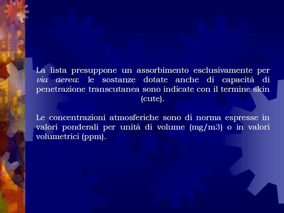 La lista presuppone un assorbimento esclusivamente per via aerea : le sostanze dotate anche di capacità di penetrazione transcutanea sono indicate con