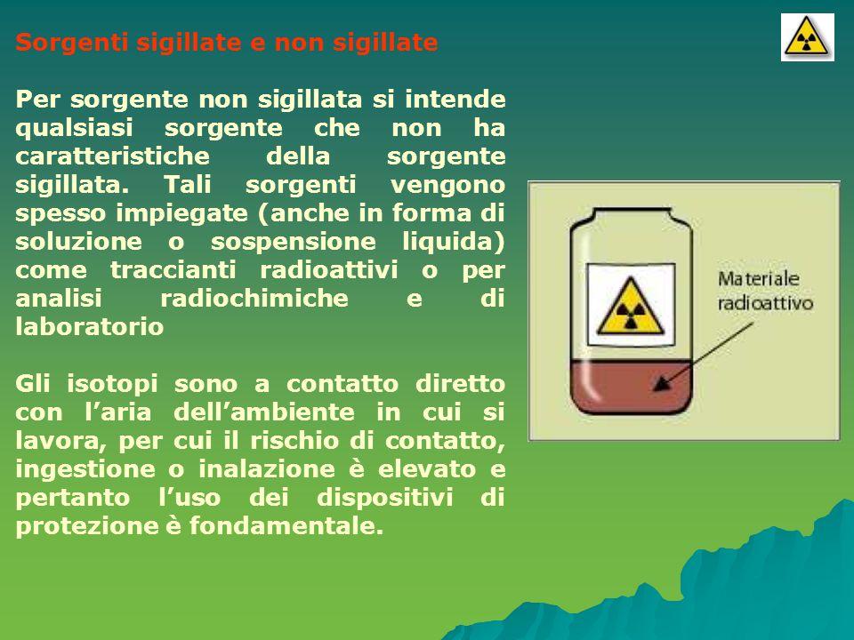 Effetti della radioattività Le radiazioni prodotte dai radioisotopi interagiscono con la materia con cui vengono a contatto, trasferendovi energia.