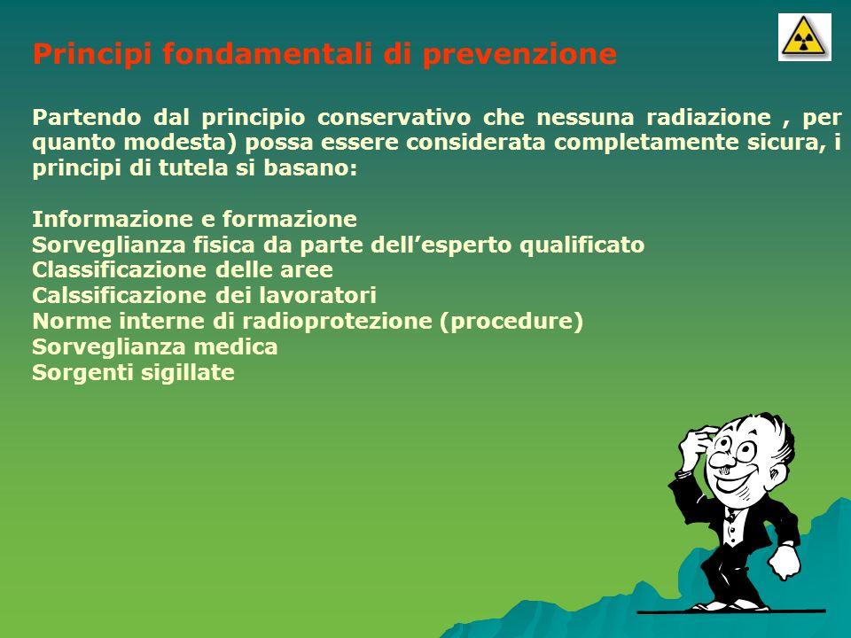 Principi fondamentali di prevenzione Partendo dal principio conservativo che nessuna radiazione, per quanto modesta) possa essere considerata completa