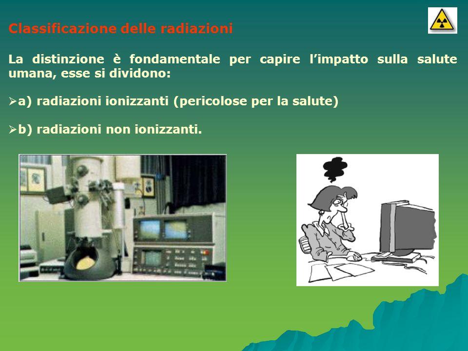 La radioattività La radioattività può definirsi come una fuga molto veloce di particelle o gruppi di particelle dallinterno del nucleo.