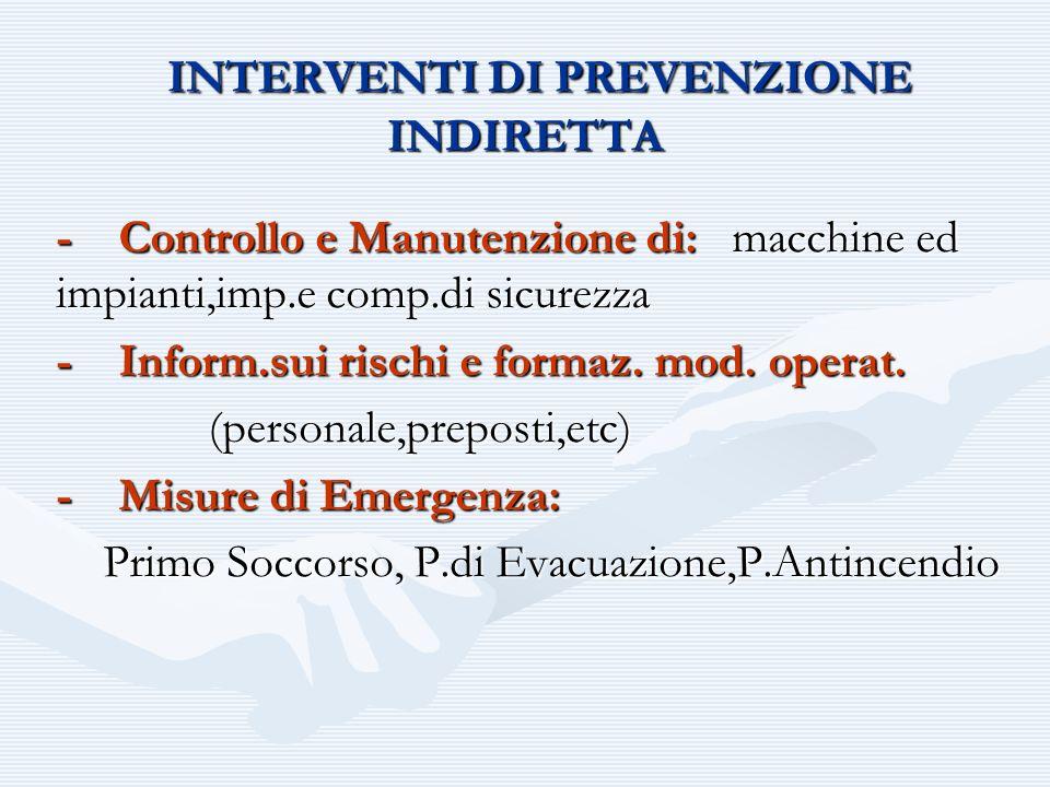 INTERVENTI DI PREVENZIONE INDIRETTA INTERVENTI DI PREVENZIONE INDIRETTA - Controllo e Manutenzione di: macchine ed impianti,imp.e comp.di sicurezza -