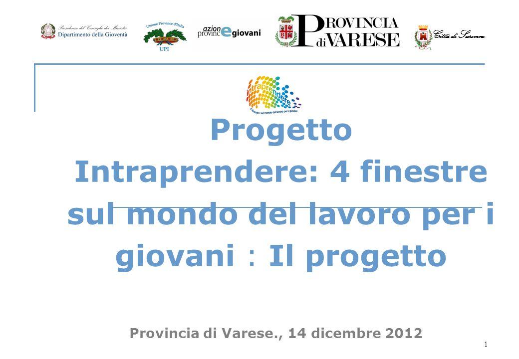 1 Progetto Intraprendere: 4 finestre sul mondo del lavoro per i giovani : Il progetto Provincia di Varese., 14 dicembre 2012 Città di Saronno