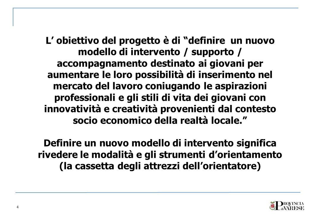 4 4 L obiettivo del progetto è di definire un nuovo modello di intervento / supporto / accompagnamento destinato ai giovani per aumentare le loro poss
