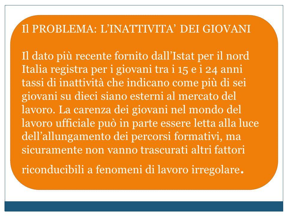 Il PROBLEMA: LINATTIVITA DEI GIOVANI Il dato più recente fornito dallIstat per il nord Italia registra per i giovani tra i 15 e i 24 anni tassi di inattività che indicano come più di sei giovani su dieci siano esterni al mercato del lavoro.