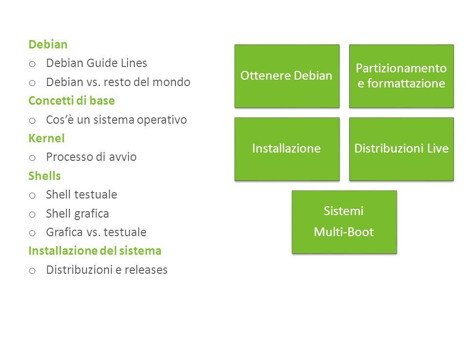 Debian o Debian Guide Lines o Debian vs. resto del mondo Concetti di base o Cosè un sistema operativo Kernel o Processo di avvio Shells o Shell testua
