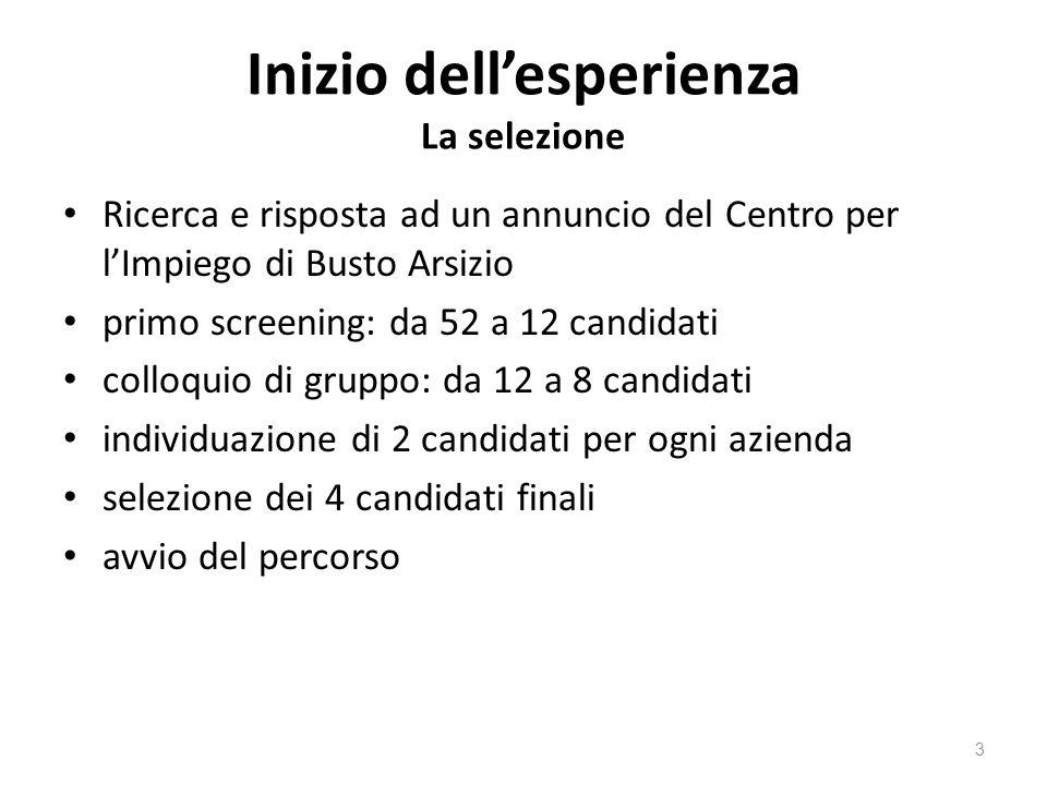 Inizio dellesperienza La selezione Ricerca e risposta ad un annuncio del Centro per lImpiego di Busto Arsizio primo screening: da 52 a 12 candidati co