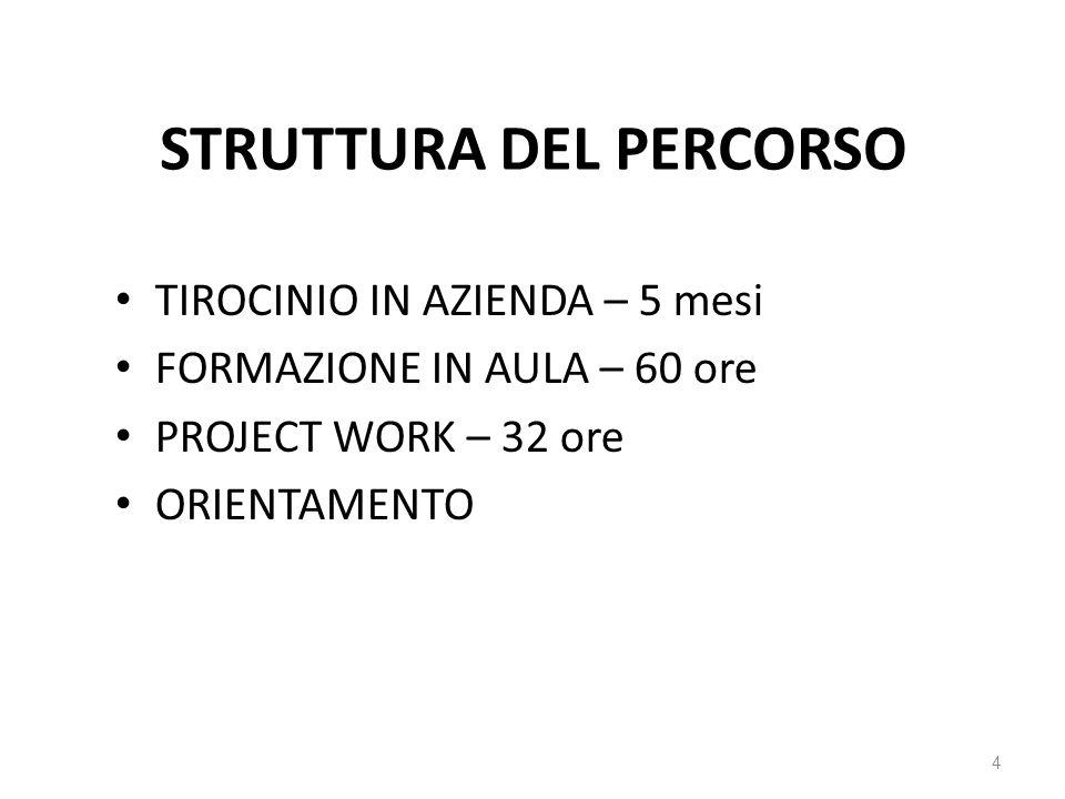 STRUTTURA DEL PERCORSO TIROCINIO IN AZIENDA – 5 mesi FORMAZIONE IN AULA – 60 ore PROJECT WORK – 32 ore ORIENTAMENTO 4