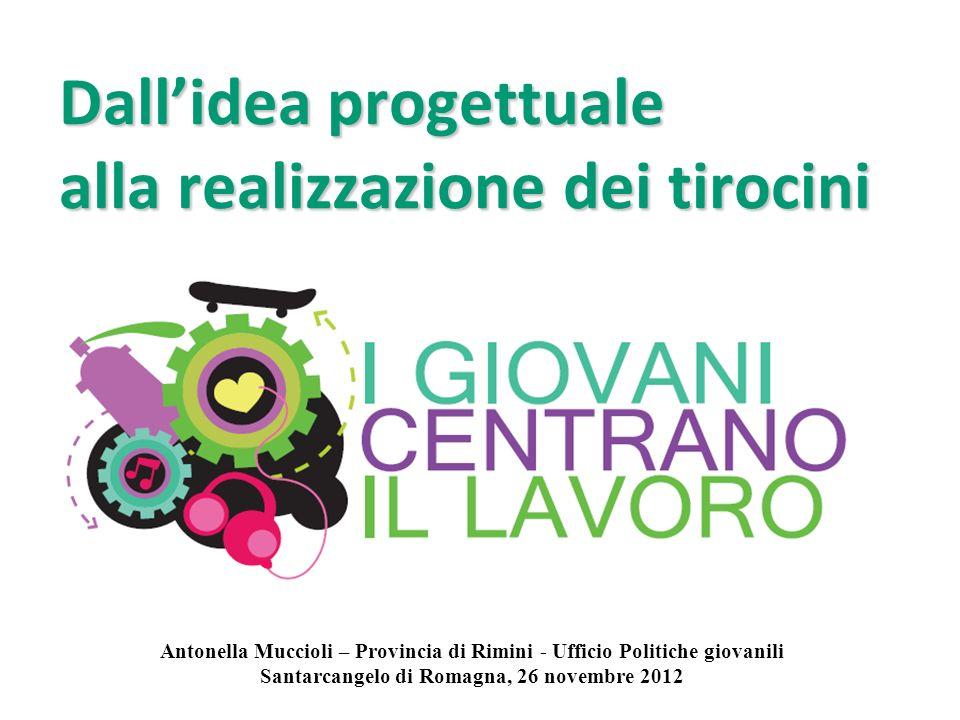 Dallidea progettuale alla realizzazione dei tirocini Antonella Muccioli – Provincia di Rimini - Ufficio Politiche giovanili Santarcangelo di Romagna, 26 novembre 2012
