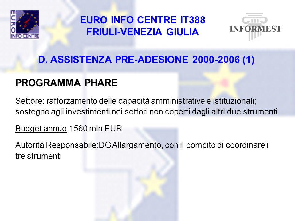EURO INFO CENTRE IT388 FRIULI-VENEZIA GIULIA D. ASSISTENZA PRE-ADESIONE 2000-2006 (1) PROGRAMMA PHARE Settore: rafforzamento delle capacità amministra