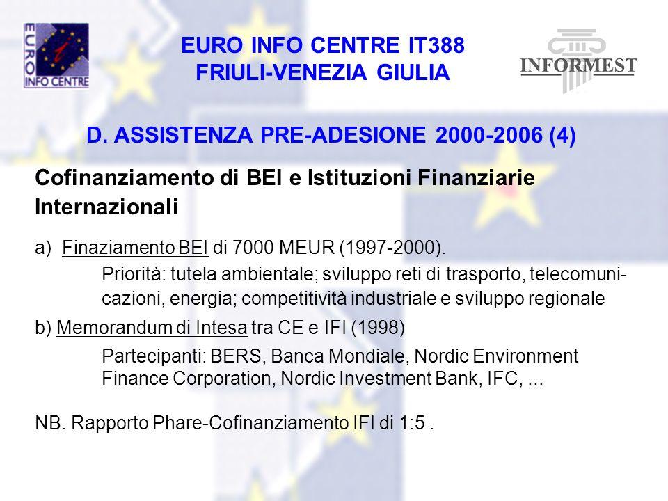 EURO INFO CENTRE IT388 FRIULI-VENEZIA GIULIA D. ASSISTENZA PRE-ADESIONE 2000-2006 (4) Cofinanziamento di BEI e Istituzioni Finanziarie Internazionali