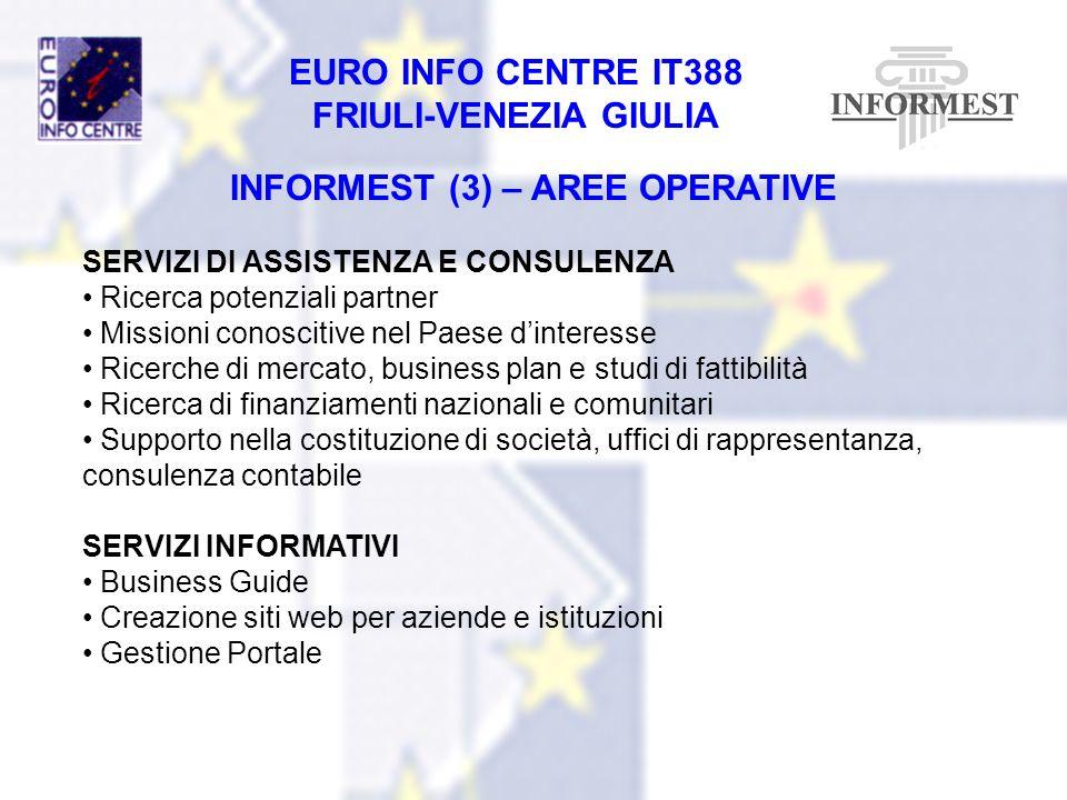 EURO INFO CENTRE IT388 FRIULI-VENEZIA GIULIA INFORMEST (3) – AREE OPERATIVE SERVIZI DI ASSISTENZA E CONSULENZA Ricerca potenziali partner Missioni con