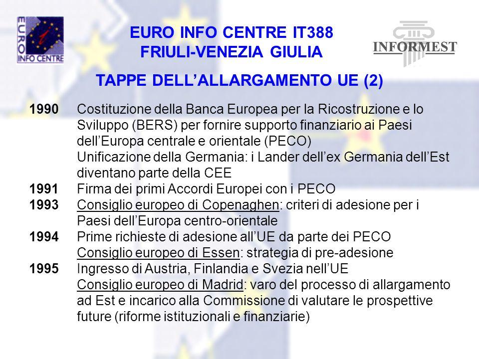 EURO INFO CENTRE IT388 FRIULI-VENEZIA GIULIA TAPPE DELLALLARGAMENTO UE (2) 1990Costituzione della Banca Europea per la Ricostruzione e lo Sviluppo (BE