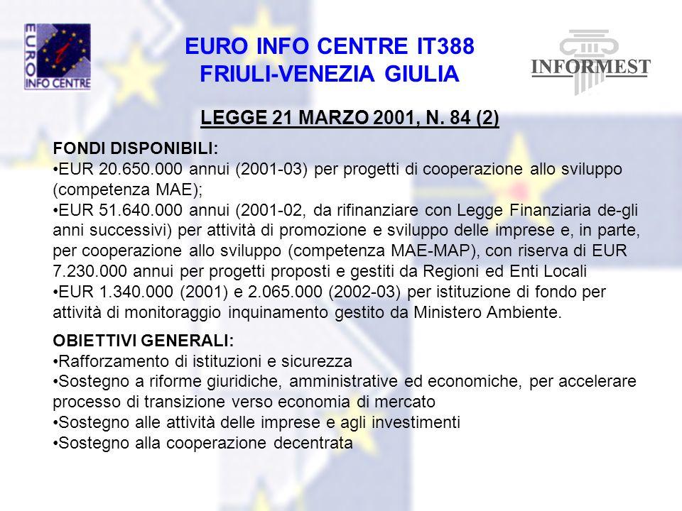 EURO INFO CENTRE IT388 FRIULI-VENEZIA GIULIA LEGGE 21 MARZO 2001, N. 84 (2) FONDI DISPONIBILI: EUR 20.650.000 annui (2001-03) per progetti di cooperaz