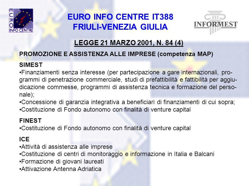 EURO INFO CENTRE IT388 FRIULI-VENEZIA GIULIA LEGGE 21 MARZO 2001, N. 84 (4) PROMOZIONE E ASSISTENZA ALLE IMPRESE (competenza MAP) SIMEST Finanziamenti