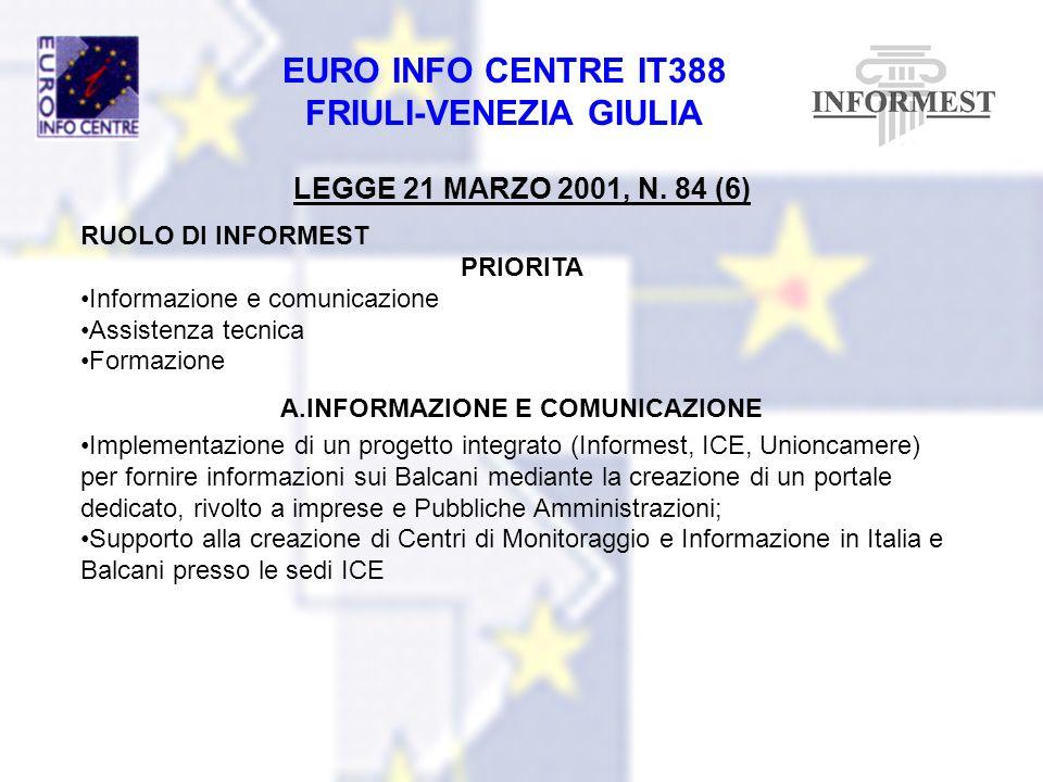EURO INFO CENTRE IT388 FRIULI-VENEZIA GIULIA LEGGE 21 MARZO 2001, N. 84 (6) RUOLO DI INFORMEST PRIORITA Informazione e comunicazione Assistenza tecnic