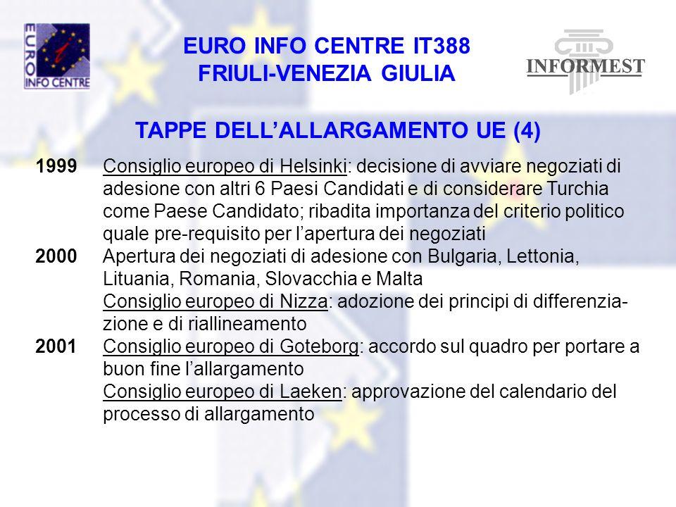EURO INFO CENTRE IT388 FRIULI-VENEZIA GIULIA TAPPE DELLALLARGAMENTO UE (4) 1999Consiglio europeo di Helsinki: decisione di avviare negoziati di adesio