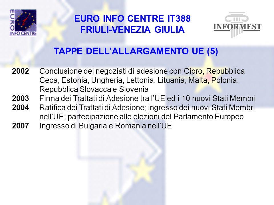 EURO INFO CENTRE IT388 FRIULI-VENEZIA GIULIA TAPPE DELLALLARGAMENTO UE (5) 2002Conclusione dei negoziati di adesione con Cipro, Repubblica Ceca, Eston