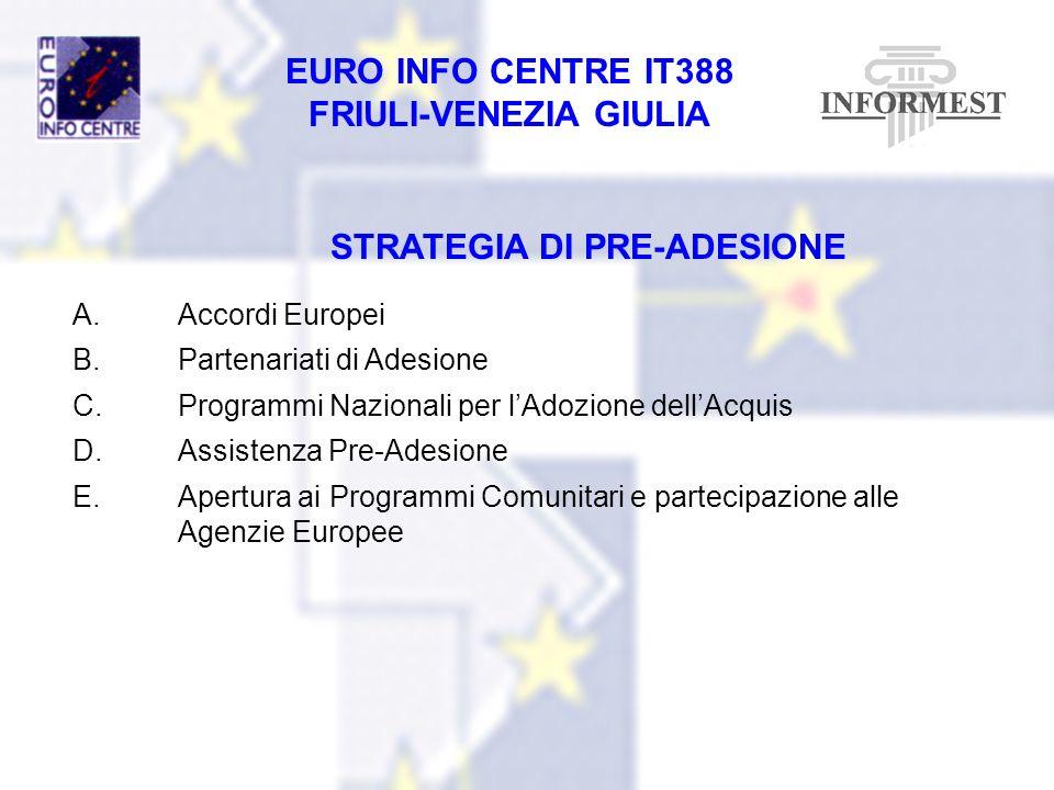 EURO INFO CENTRE IT388 FRIULI-VENEZIA GIULIA STRATEGIA DI PRE-ADESIONE A. Accordi Europei B. Partenariati di Adesione C. Programmi Nazionali per lAdoz
