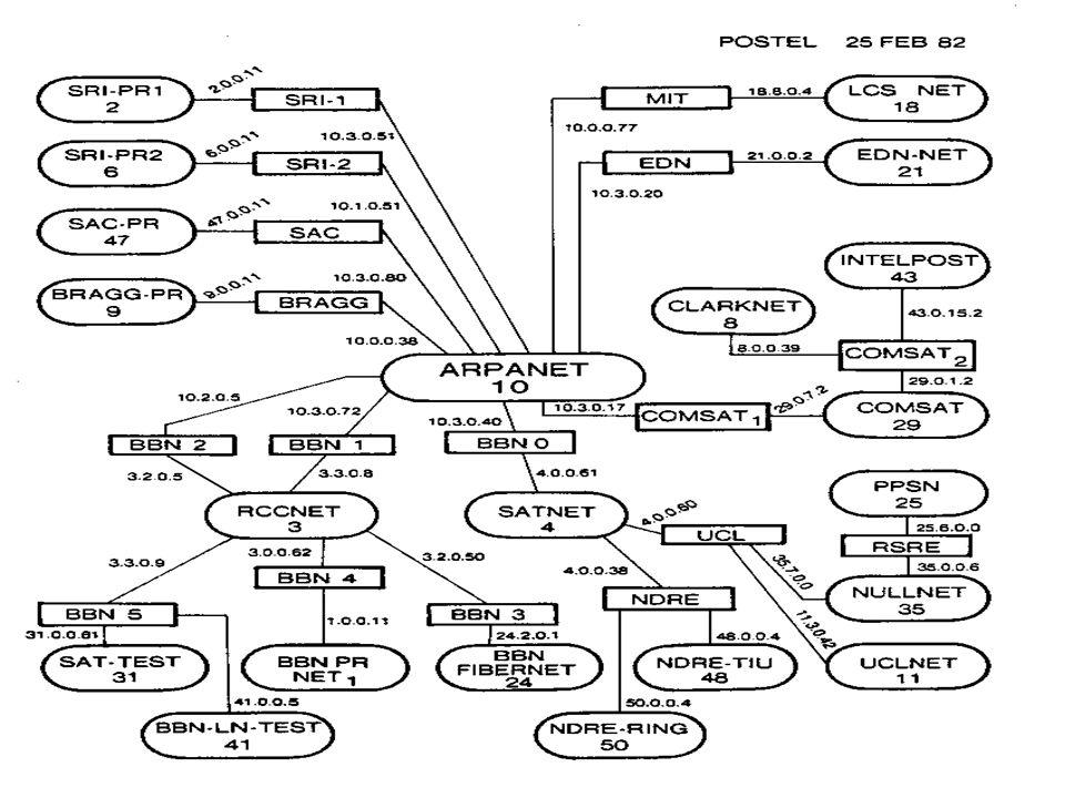 INTERNET e MEDIA Internet nasce come una rete militare ARPANET (1969...piena guerra fredda...) Nel 1989 Luciano Lenzini trasmette la prima email itali